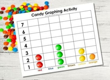 m&ms being used to graph how many of each color on a printable graph